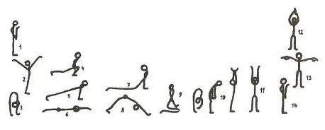 Morgengebet_Körperübungen